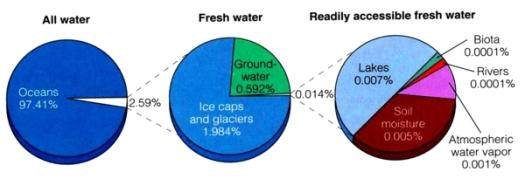 worldwatersupply.jpg